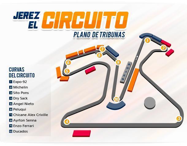 Circuito de jerez eatsleepride for Puerta 3 circuito jerez