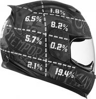 Mandatory Helmet laws - Freedom or safety issue?